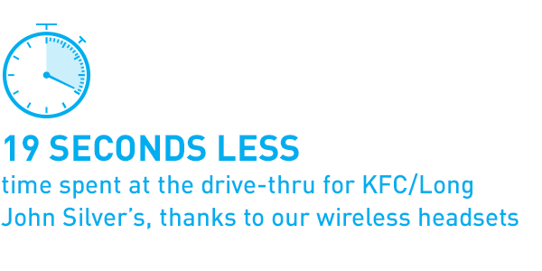 19 seconds less time spent at the drive-thru for KFC/Long John Silver's, thanks to our wireless headsets