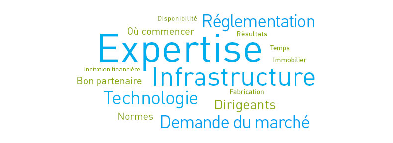 pna_thought_leadership_article_2_wordcloud_FR_790x288