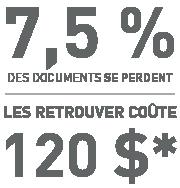 7,5 % des documents se perdent | Les retrouver coûte 120 $