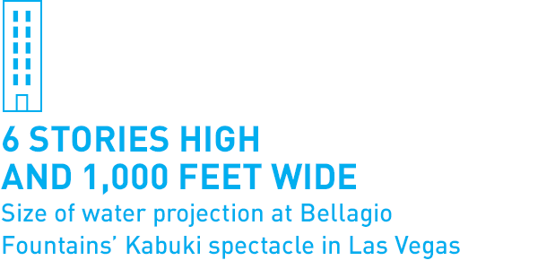 6 stories high and 1,000 feet wide Size of water projection at Bellagio Fountains' Kabuki spectacle in Las Vegas
