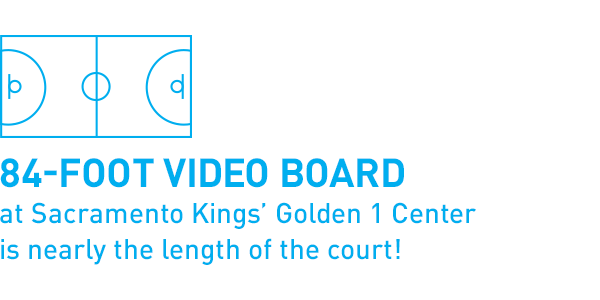 84-foot video board at Sacramento Kings' Golden 1 Center is nearly the lenght of the court!
