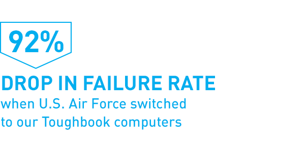 92% drop in failure rate when U.S. Air Force switched to Panasonic Toughbook computers