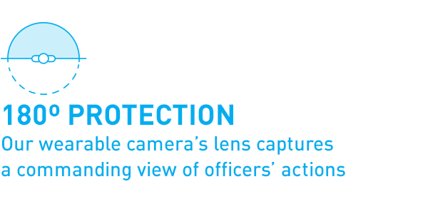 180° protection Our wearable camera's lens captures a commanding view of officers' actions
