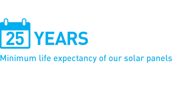 25 years minimum life expectancy of our solar panels