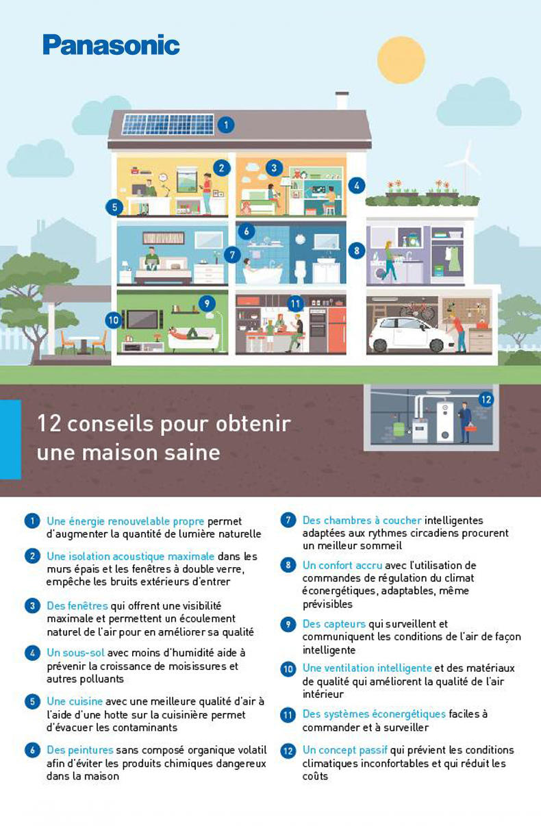 Tendance Maison Saine La Montée Des Essais De Performance - Maison saine air et lumiere
