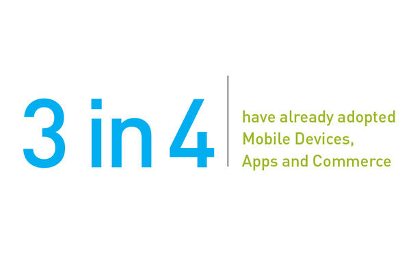 3 in 4 have already adopted mobile devices, apps and commerce