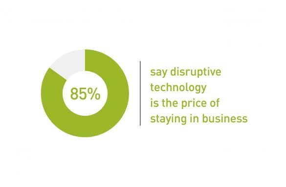 85% say disruptive technology is the price of staying in business