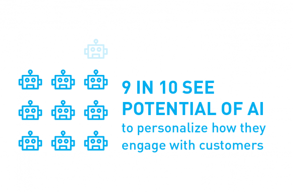 9 in 10 see potential of AI to personalize how they engage with customers