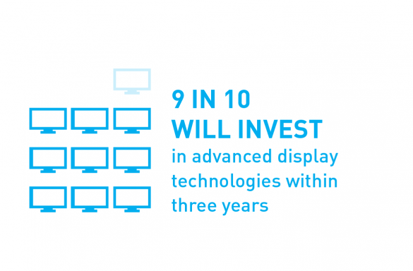 9 in 10 will invest in advanced technologies within three years