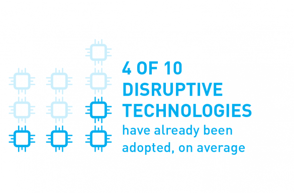 4 of 10 disruptive technologies have already been adopted, on average