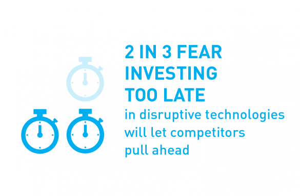 2 in 3 fear investing too late in disruptive technologies will let competitors pull ahead