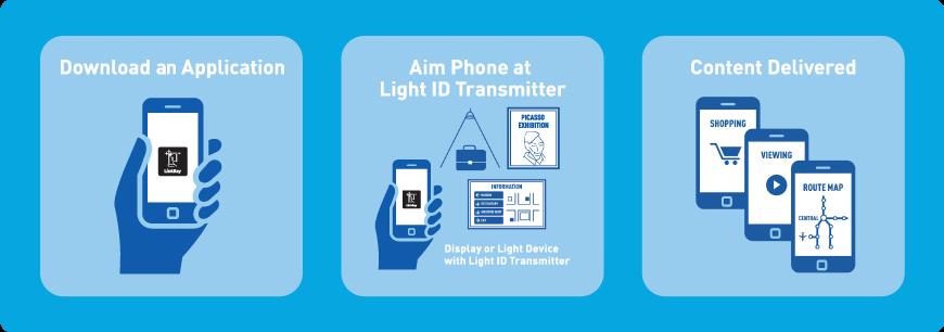linkray-page-diagram-phone