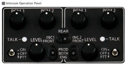 AK-UC4000 Intercom Operation Panel