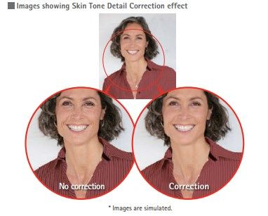 AK-UC4000 Skin Tone Detail Correction