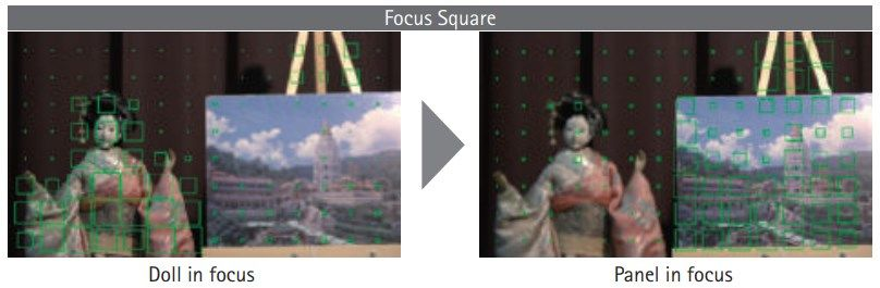 Focus Squares Technology