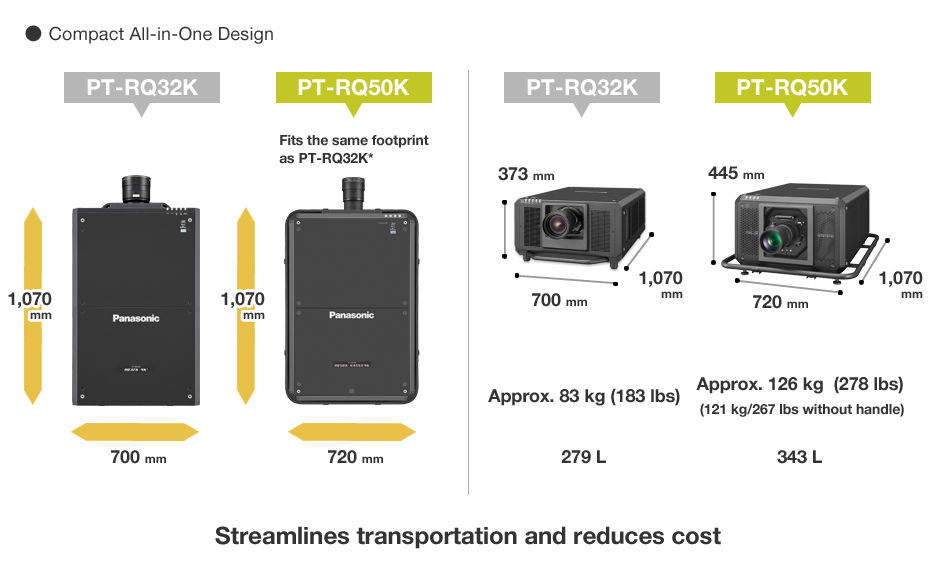 pt-rq50k-compact-all-in-one-design