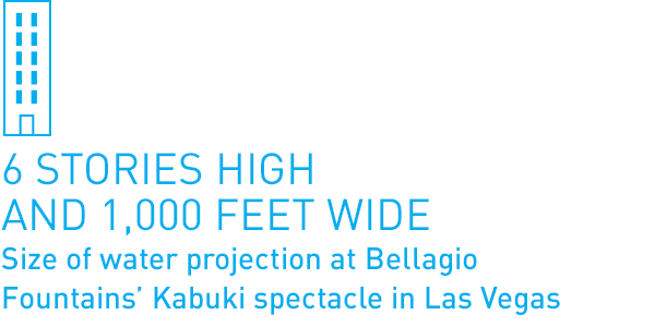 6 Stories High and 1,000 Feed Wide: Size of water projection at Bellagio Fountains' Kabuki Spectable in Las Vegas