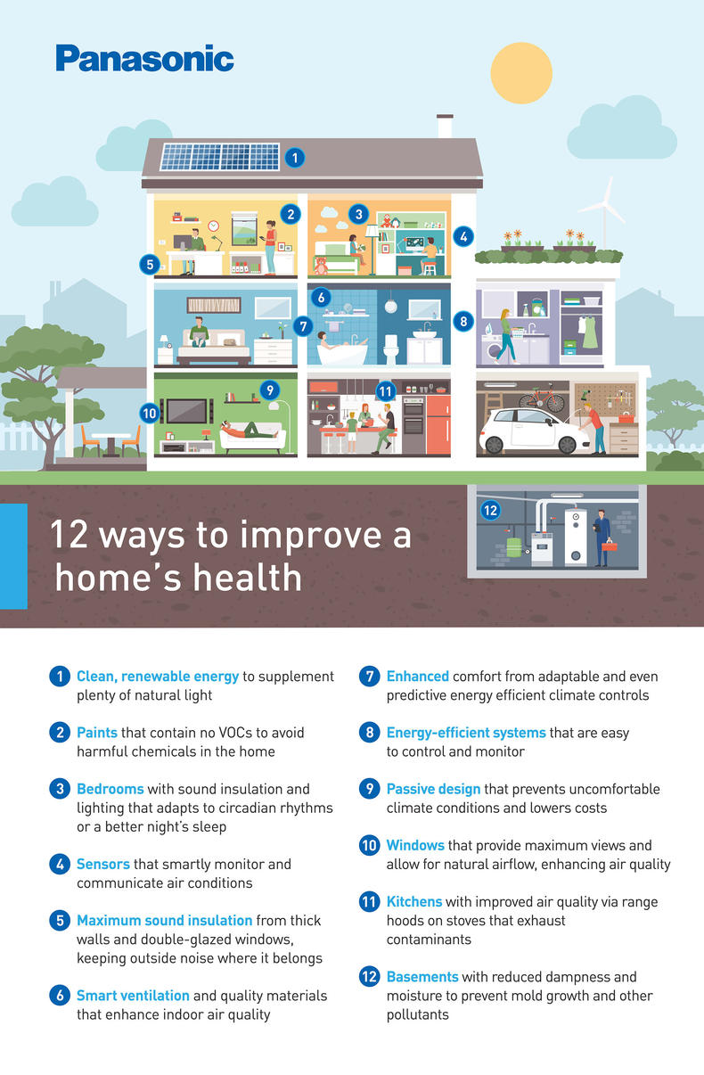 healthy homeinfograph