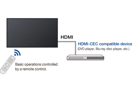 panasonic-professional-displays-hdmi-cec-capable