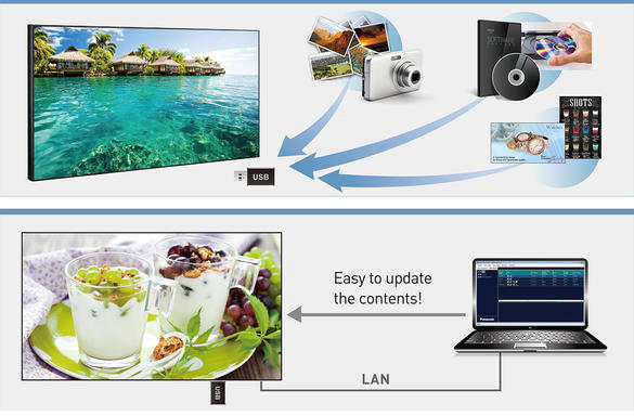 panasonic-digital-displays-with-signage-functionality