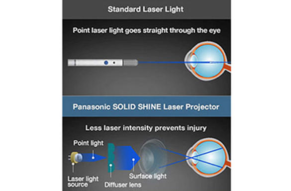 solid-shine-laser-projectors