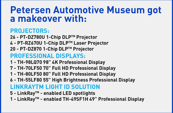 petersen-automotive-museum-panasonic-projectors-and-professional-displays-installed