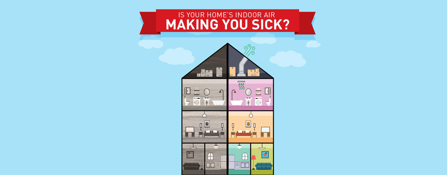 Is your home making you sick